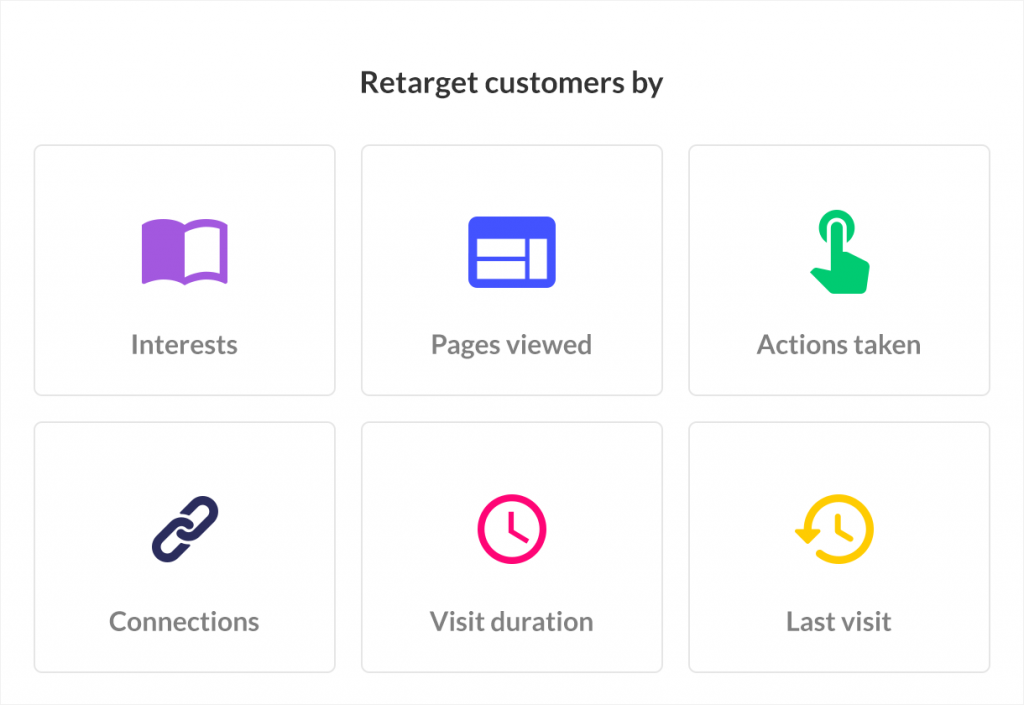 Select how to retarget your customers